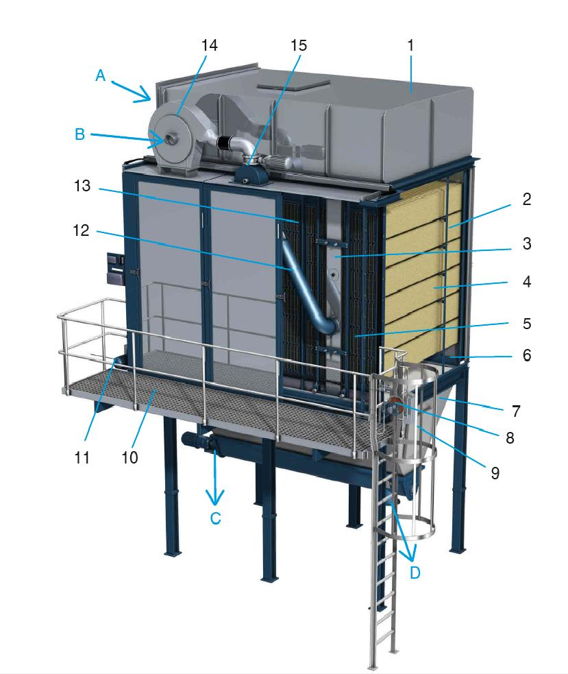 Industrial Dust Hood : Fs flat bag dust collector nederman